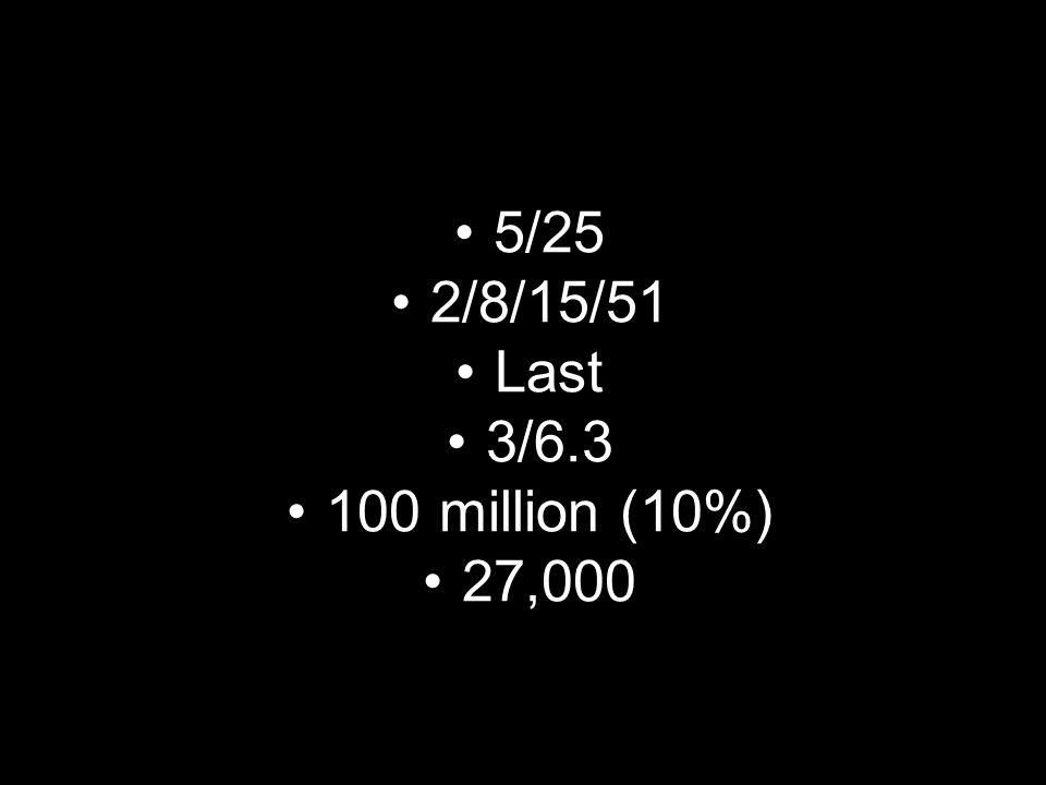 5/25 2/8/15/51 Last 3/6.3 100 million (10%) 27,000