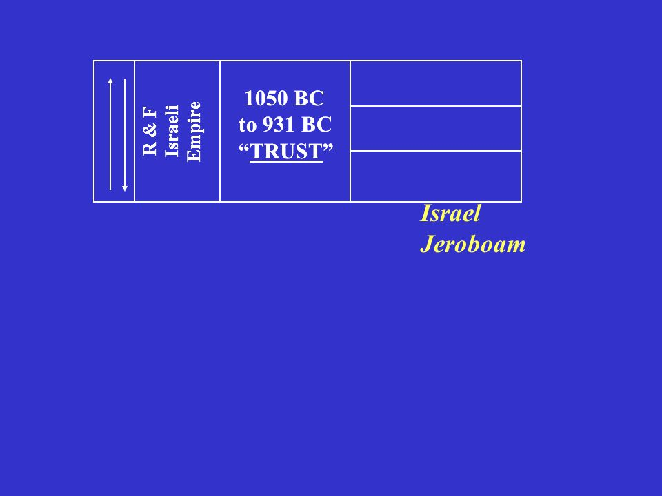 1050 BC to 931 BC TRUST R & F Israeli Empire 1050 BC to 931 BC TRUST R & F Israeli Empire Israel Jeroboam