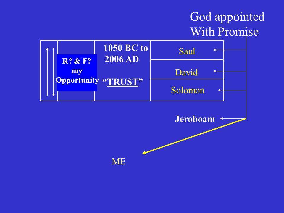 R & F Israeli Empire 1050 BC to 2006 AD TRUST R.