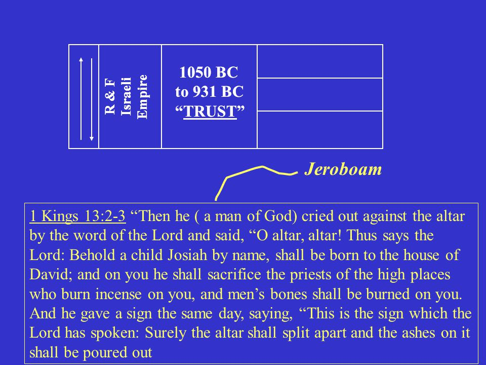 1050 BC to 931 BC TRUST R & F Israeli Empire 1050 BC to 931 BC TRUST R & F Israeli Empire Jeroboam 1 Kings 13:2-3 Then he ( a man of God) cried out against the altar by the word of the Lord and said, O altar, altar.