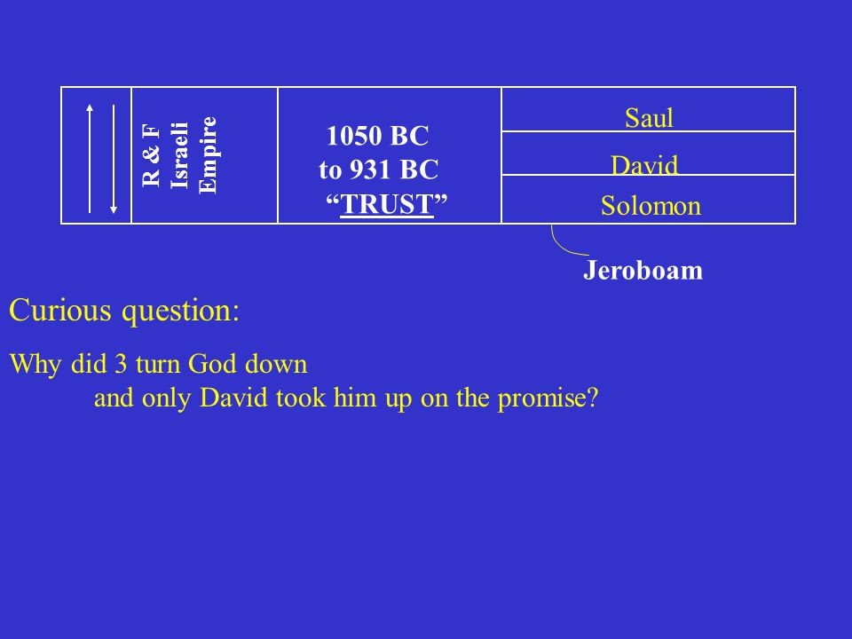 1050 BC to 931 BC TRUST R & F Israeli Empire David Saul Solomon Jeroboam Curious question: Why did 3 turn God down and only David took him up on the promise