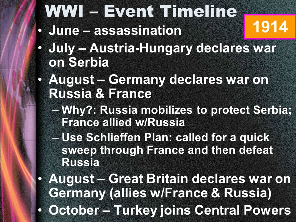 WWI - Beginning Archduke Franz Ferdinand –Assassinated June 28, 1914 –Gavrilo Princip, Serbian nationalist, shot Ferdinand –Austria-Hungary declares war on Serbia –Serbia turns to Allies for help –Austria-Hungary turns to Germany (Central Powers)