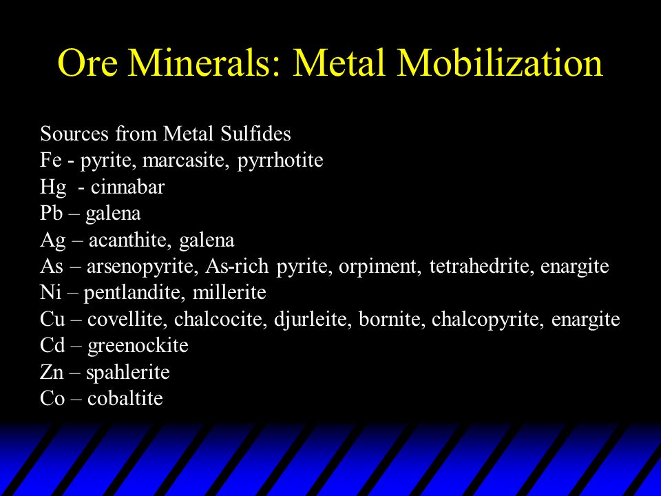Ore Minerals: Metal Mobilization Sources from Metal Sulfides Fe - pyrite, marcasite, pyrrhotite Hg - cinnabar Pb – galena Ag – acanthite, galena As – arsenopyrite, As-rich pyrite, orpiment, tetrahedrite, enargite Ni – pentlandite, millerite Cu – covellite, chalcocite, djurleite, bornite, chalcopyrite, enargite Cd – greenockite Zn – spahlerite Co – cobaltite