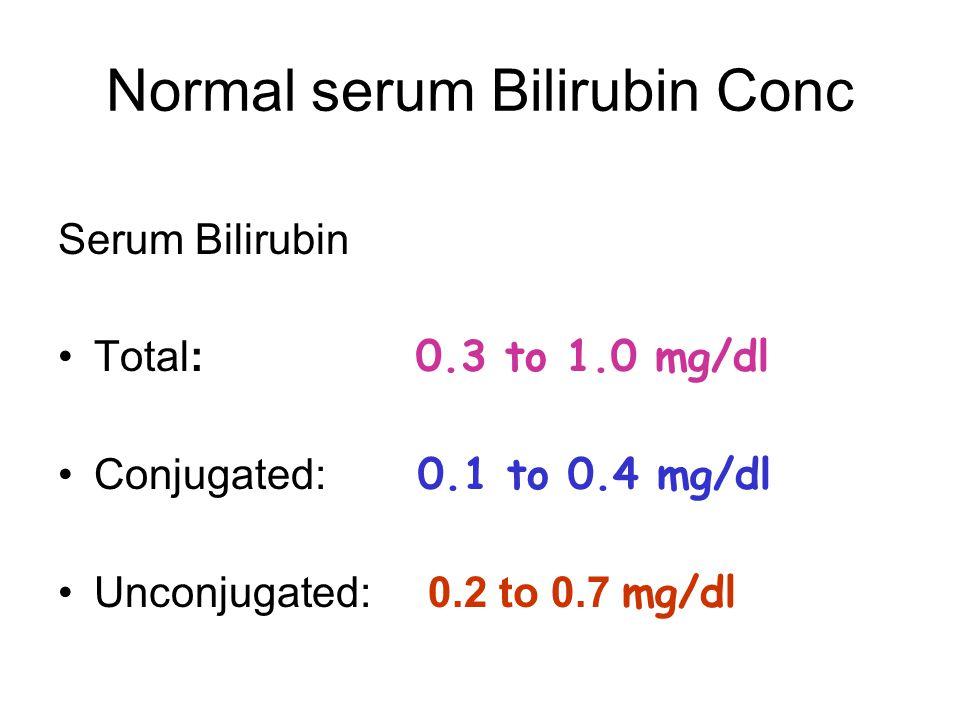 Normal serum Bilirubin Conc Serum Bilirubin Total: 0.3 to 1.0 mg/dl Conjugated: 0.1 to 0.4 mg/dl Unconjugated: 0.2 to 0.7 mg/dl