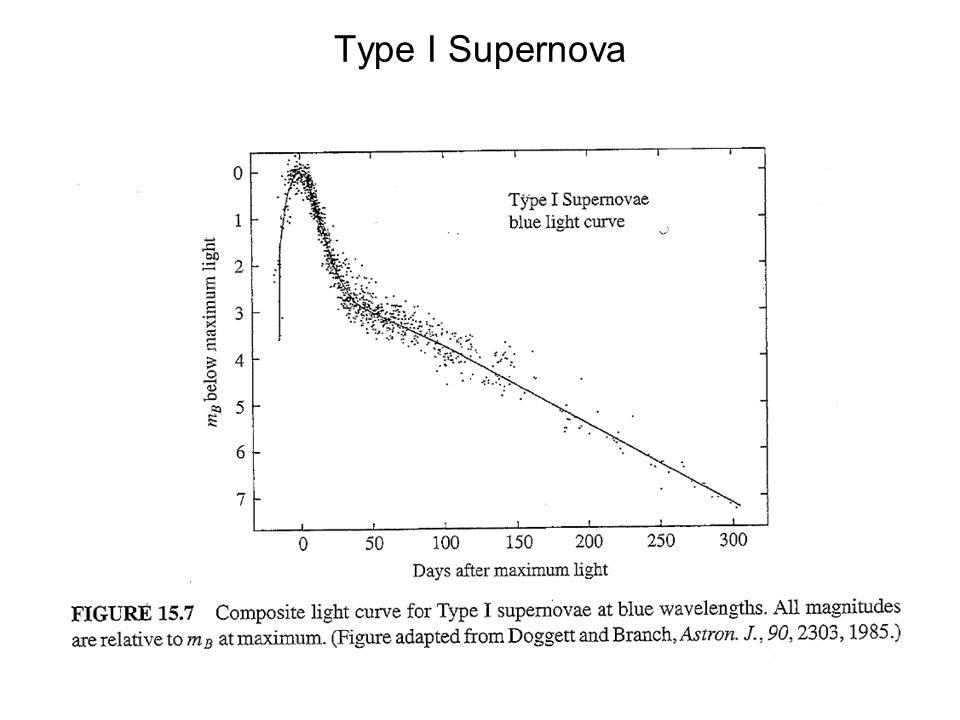 Type I Supernova