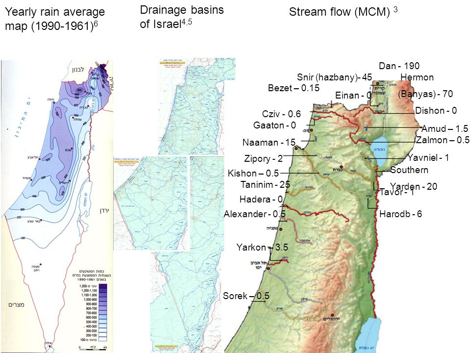 Stream flow (MCM) 3 Drainage basins of Israel 4,5 Yearly rain average map (1990-1961) 6 Cziv - 0.6 Gaaton - 0 Bezet – 0.15 Sorek – 0.5 Taninim - 25 Zipory - 2 Kishon – 0.5 Alexander - 0.5 Yarkon – 3.5 Hadera - 0 Snir (hazbany)- 45 Einan - 0 Dan - 190 Hermon (Banyas) - 70 Dishon - 0 Amud – 1.5 Zalmon – 0.5 Yavniel - 1 Southern Yarden - 20 Tavor - 1 Harodb - 6 Naaman - 15