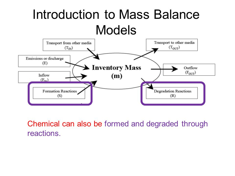 Introduction to Mass Balance Models Chemical can also be formed and degraded through reactions.