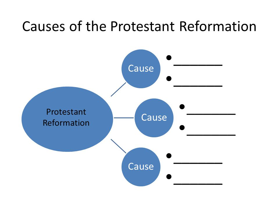 Causes of the Protestant Reformation Cause ______ Cause ______ Cause ______ Protestant Reformation