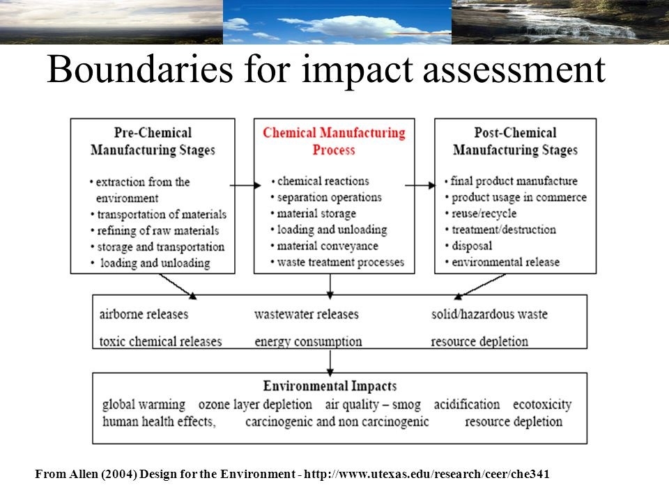 Boundaries for impact assessment From Allen (2004) Design for the Environment - http://www.utexas.edu/research/ceer/che341