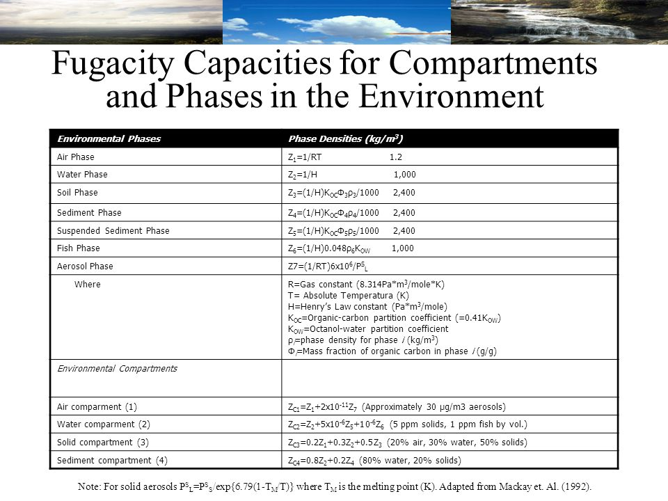 Fugacity Capacities for Compartments and Phases in the Environment Environmental PhasesPhase Densities (kg/m 3 ) Air PhaseZ 1 =1/RT 1.2 Water PhaseZ 2 =1/H 1,000 Soil PhaseZ 3 =(1/H)K OC Φ 3 ρ 3 /1000 2,400 Sediment PhaseZ 4 =(1/H)K OC Φ 4 ρ 4 /1000 2,400 Suspended Sediment PhaseZ 5 =(1/H)K OC Φ 5 ρ 5 /1000 2,400 Fish PhaseZ 6 =(1/H)0.048ρ 6 K OW 1,000 Aerosol PhaseZ7=(1/RT)6x10 6 /P S L WhereR=Gas constant (8.314Pa*m 3 /mole*K) T= Absolute Temperatura (K) H=Henry's Law constant (Pa*m 3 /mole) K OC =Organic-carbon partition coefficient (=0.41K OW ) K OW =Octanol-water partition coefficient ρ i =phase density for phase i (kg/m 3 ) Φ i =Mass fraction of organic carbon in phase i (g/g) Environmental Compartments Air comparment (1)Z C1 =Z 1 +2x10 -11 Z 7 (Approximately 30 μg/m3 aerosols) Water comparment (2)Z C2 =Z 2 +5x10 -6 Z 5 +10 -6 Z 6 (5 ppm solids, 1 ppm fish by vol.) Solid compartment (3)Z C3 =0.2Z 1 +0.3Z 2 +0.5Z 3 (20% air, 30% water, 50% solids) Sediment compartment (4)Z C4 =0.8Z 2 +0.2Z 4 (80% water, 20% solids) Note: For solid aerosols P S L =P S S /exp{6.79(1-T M /T)} where T M is the melting point (K).