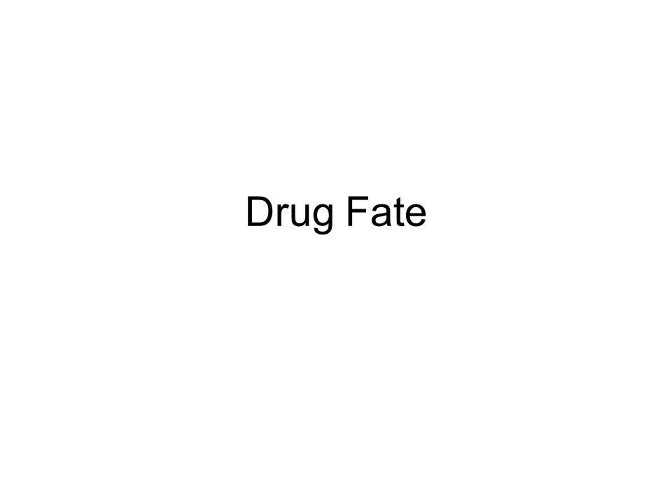 Drug Fate