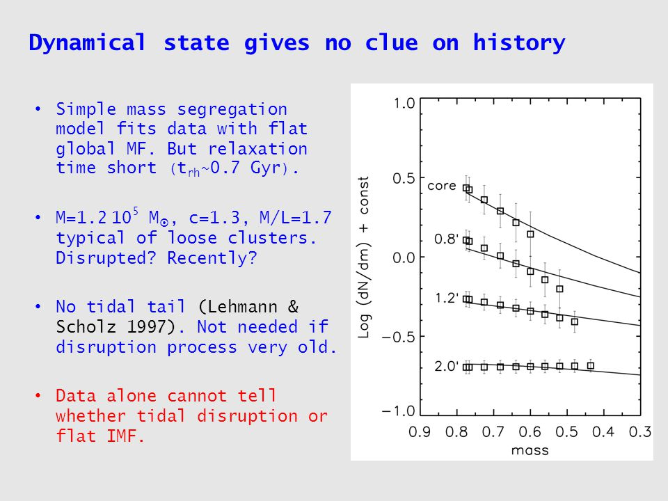 Dynamical state gives no clue on history Simple mass segregation model fits data with flat global MF.