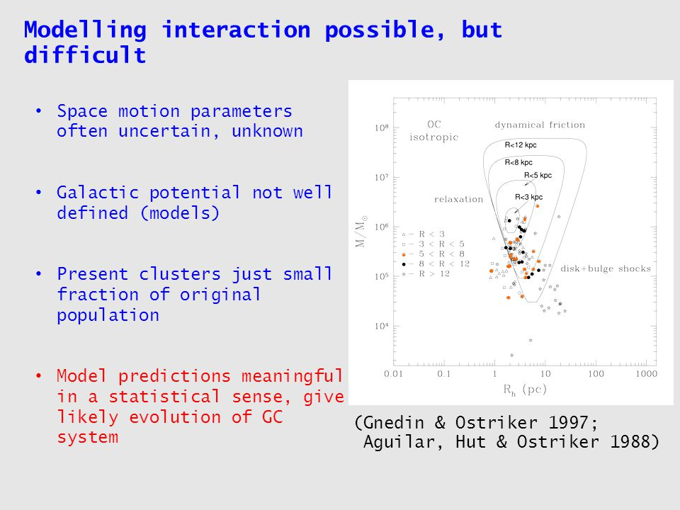 Modelling interaction possible, but difficult Space motion parameters often uncertain, unknown Galactic potential not well defined (models) Present clusters just small fraction of original population Model predictions meaningful in a statistical sense, give likely evolution of GC system (Gnedin & Ostriker 1997; Aguilar, Hut & Ostriker 1988)