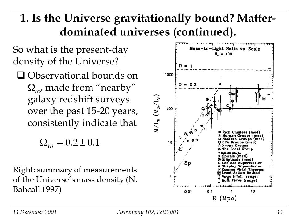 11 December 2001Astronomy 102, Fall 200111 So what is the present-day density of the Universe.