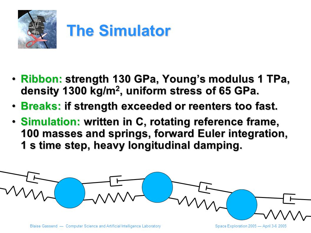 Space Exploration 2005 — April 3-6 2005 Blaise Gassend — Computer Science and Artificial Intelligence Laboratory The Simulator Ribbon: strength 130 GPa, Young's modulus 1 TPa, density 1300 kg/m 2, uniform stress of 65 GPa.Ribbon: strength 130 GPa, Young's modulus 1 TPa, density 1300 kg/m 2, uniform stress of 65 GPa.