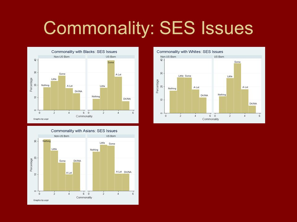 Commonality: SES Issues