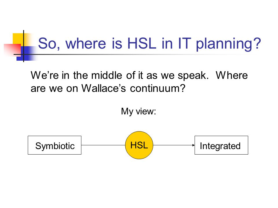 So, where is HSL in IT planning. SymbioticIntegrated HSL We're in the middle of it as we speak.