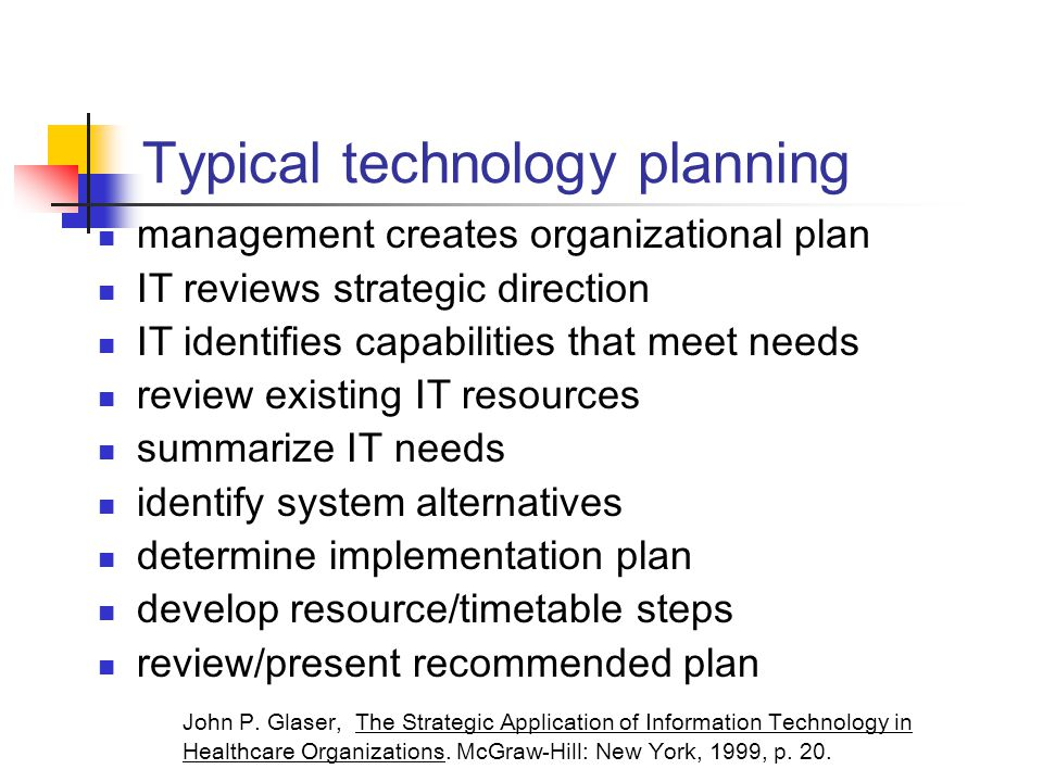 Technology planning today Reactive Supportive Aligned