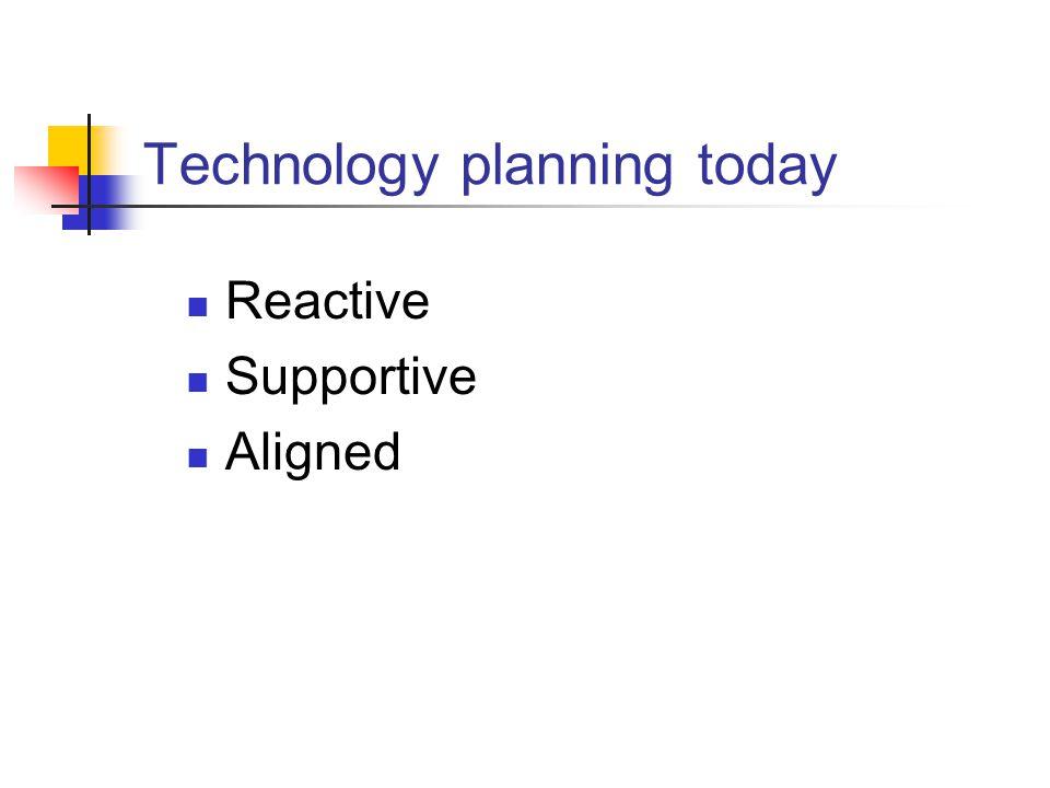 Reactive technology planning.