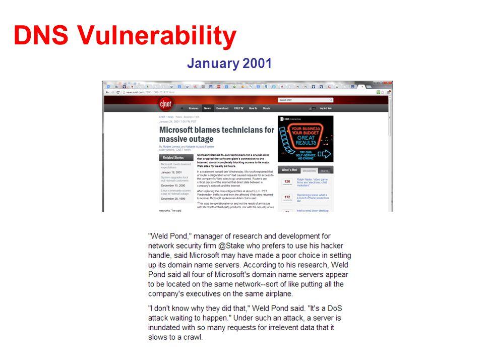 DNS Vulnerability January 2001