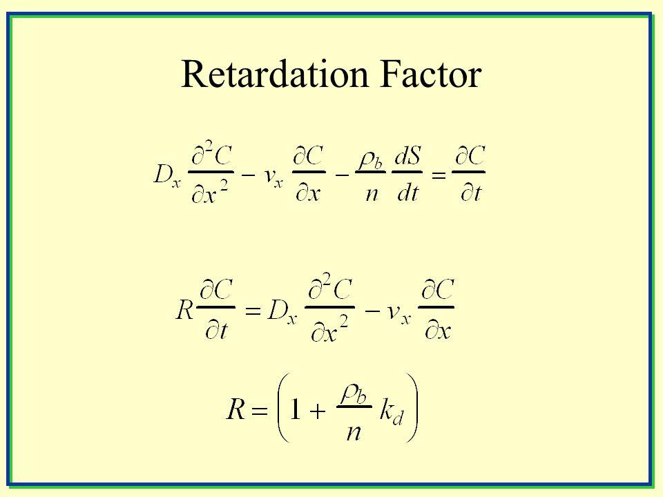 Retardation of Tracers