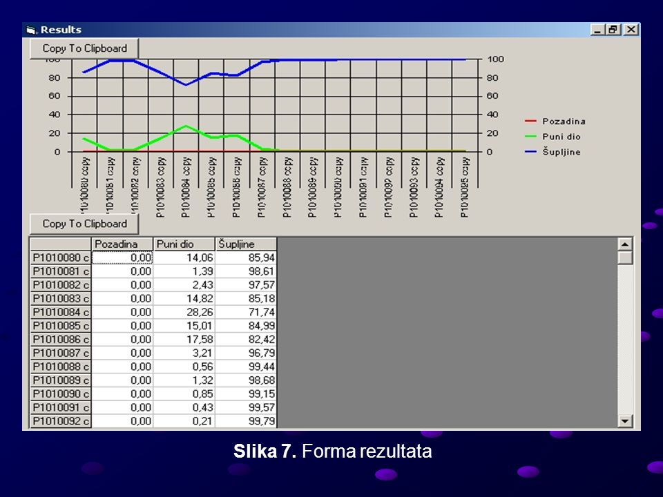 Slika 7. Forma rezultata