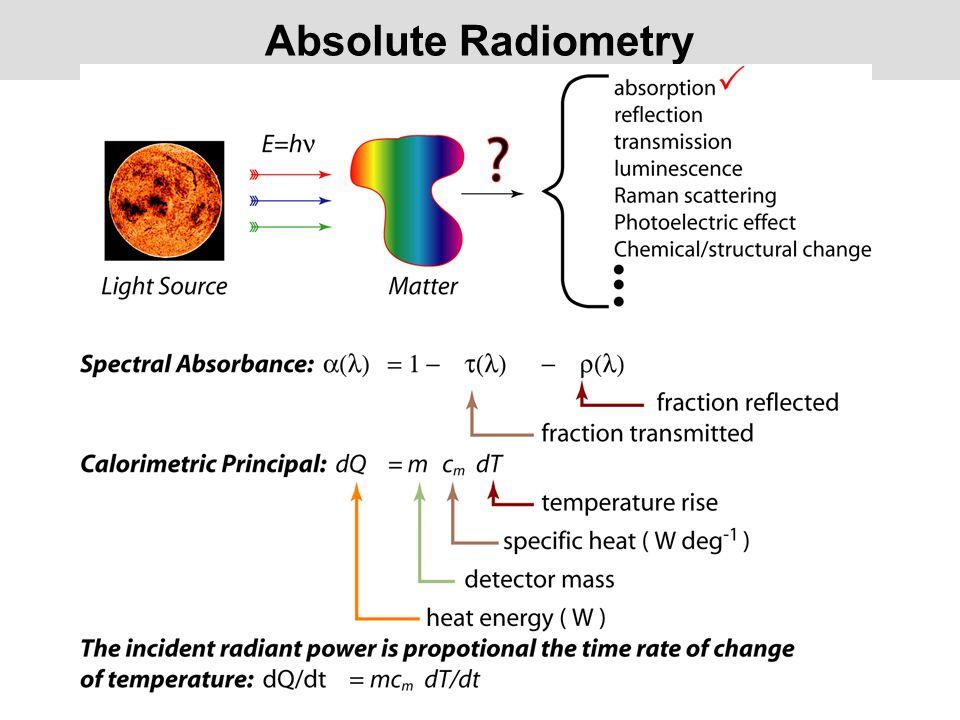Absolute Radiometry