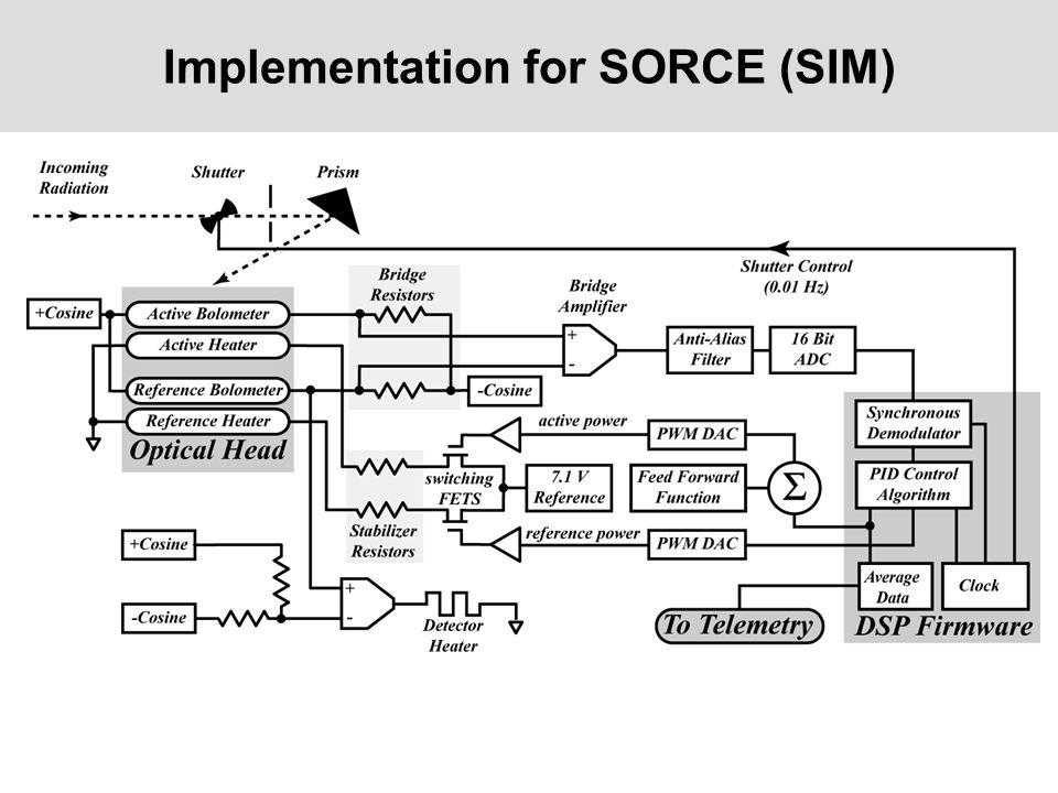 Implementation for SORCE (SIM)