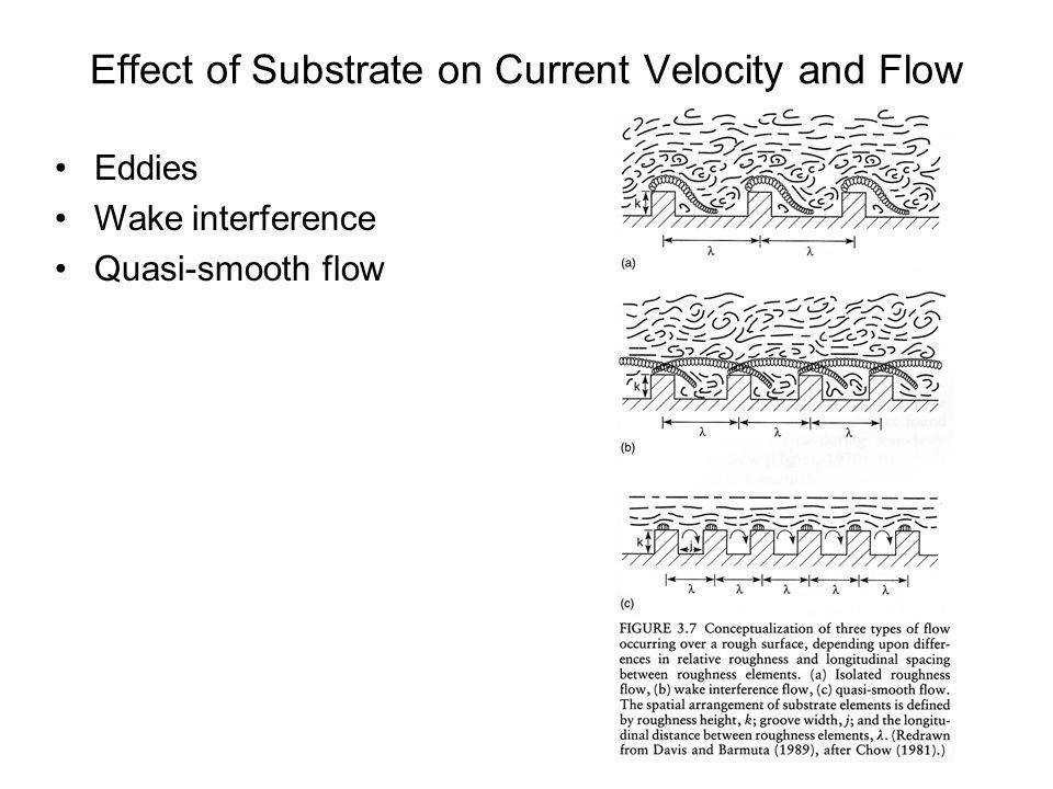 Ozark Highlands Lower gradient Cobble-gravel Spring influence Boston Mountains Higher gradient Bedrock-cobble High flow variation