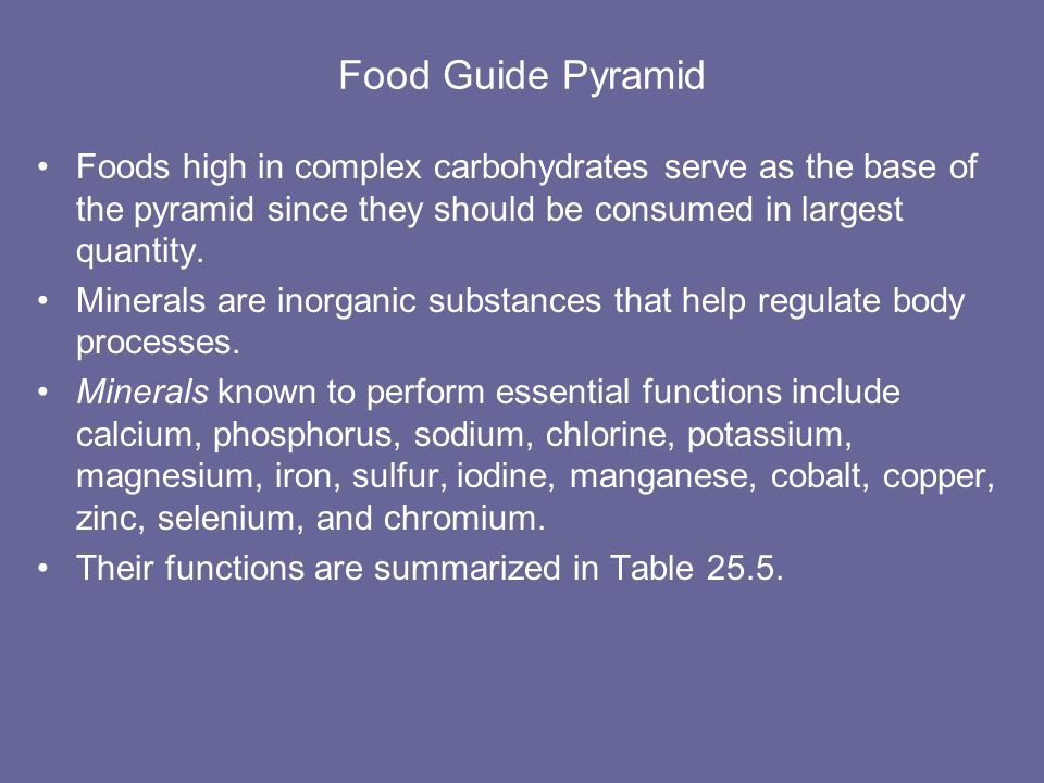 Food Guide Pyramid 2002