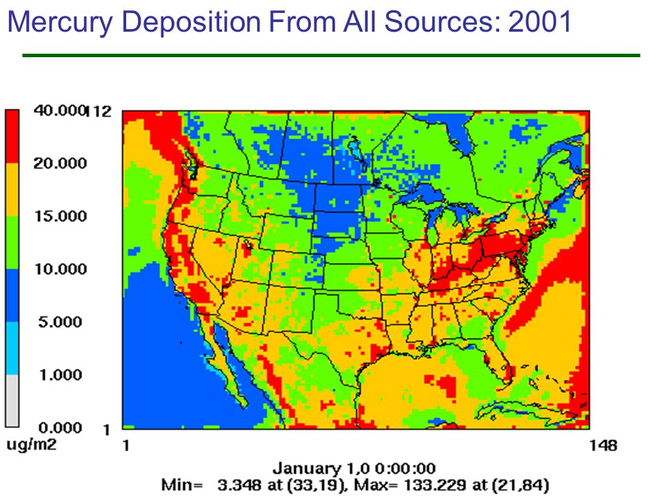 Mercury Deposition From All Sources: 2001