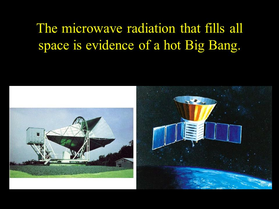The microwave radiation that fills all space is evidence of a hot Big Bang.