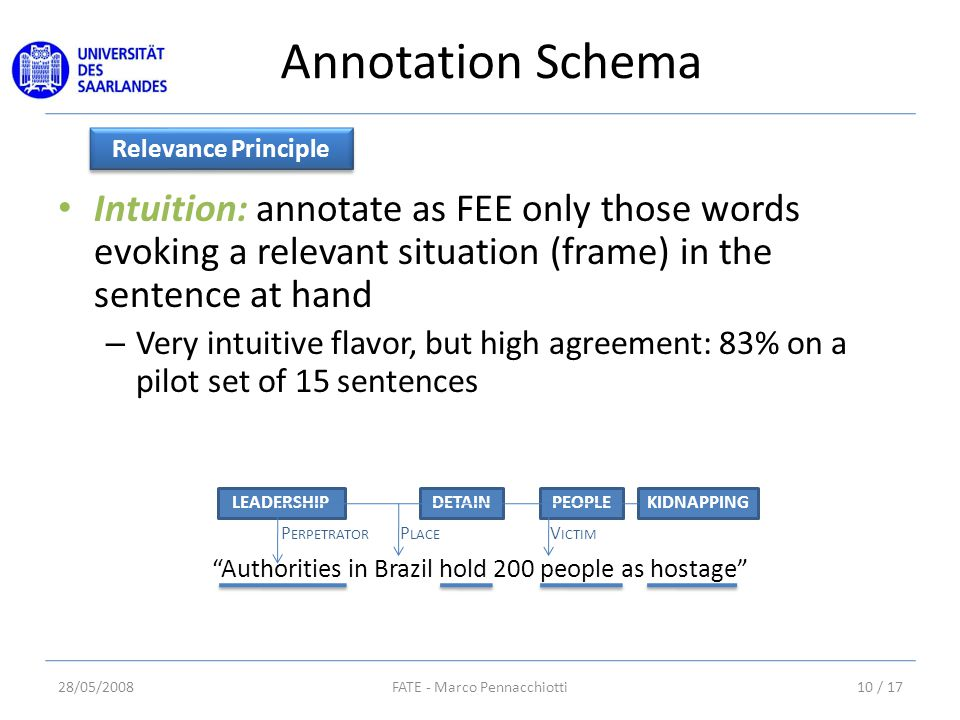 Annotation Schema Intuition: annotate as FEE only those words evoking a relevant situation (frame) in the sentence at hand – Very intuitive flavor, but high agreement: 83% on a pilot set of 15 sentences Relevance Principle Authorities in Brazil hold 200 people as hostage LEADERSHIPDETAINPEOPLE KIDNAPPING 28/05/200810 / 17FATE - Marco Pennacchiotti V ICTIM P LACE P ERPETRATOR