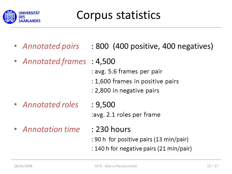 Corpus statistics Annotated pairs : 800 (400 positive, 400 negatives) Annotated frames : 4,500 : avg.