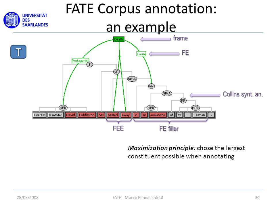 FATE Corpus annotation: an example 28/05/200830FATE - Marco Pennacchiotti frame FE Collins synt.