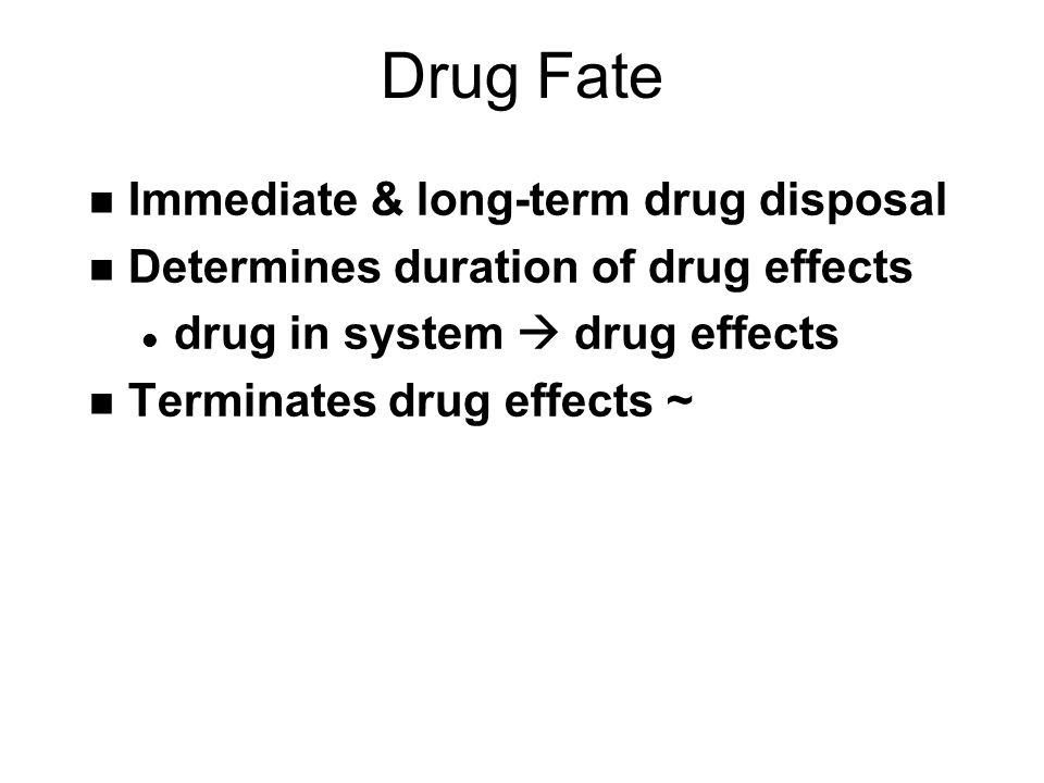 Drug Fate n Immediate & long-term drug disposal n Determines duration of drug effects l drug in system  drug effects n Terminates drug effects ~