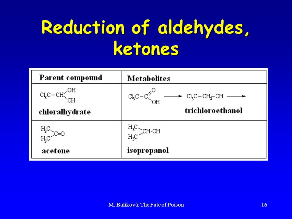 M. Balíková: The Fate of Poison16 Reduction of aldehydes, ketones