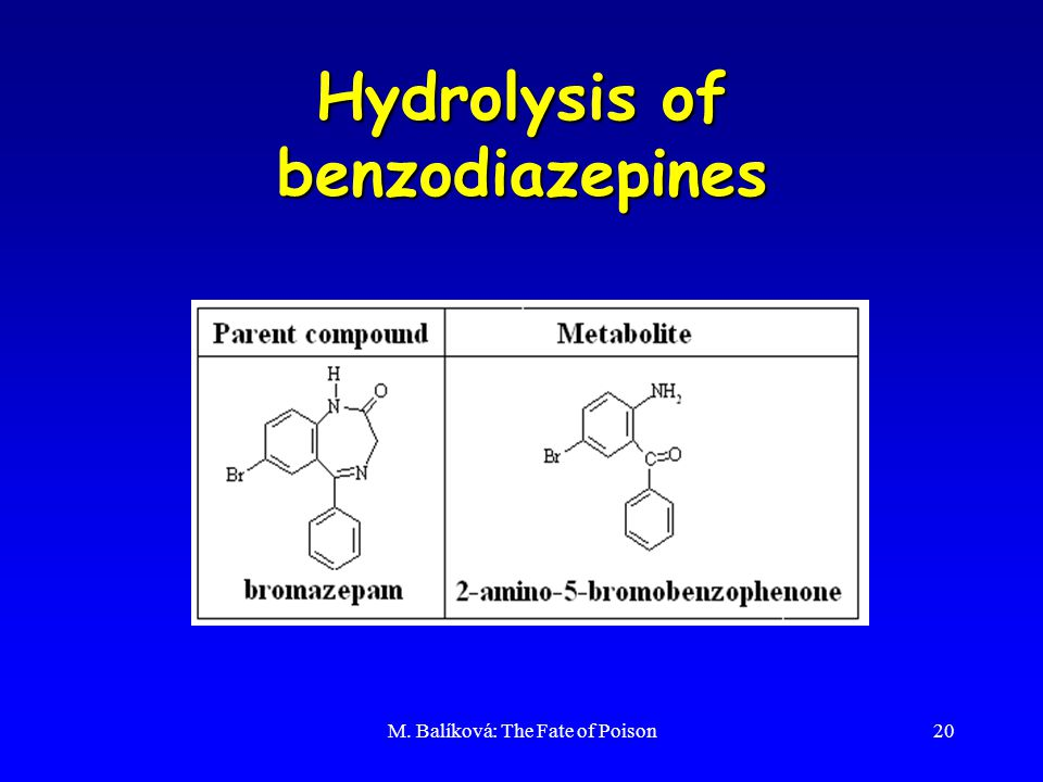M. Balíková: The Fate of Poison20 Hydrolysis of benzodiazepines