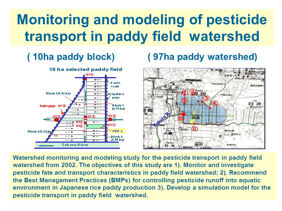 17 Monitoring and modeling of pesticide transport in paddy field watershed ( 10ha paddy block)( 97ha paddy watershed) Watershed monitoring and modeling study for the pesticide transport in paddy field watershed from 2002.