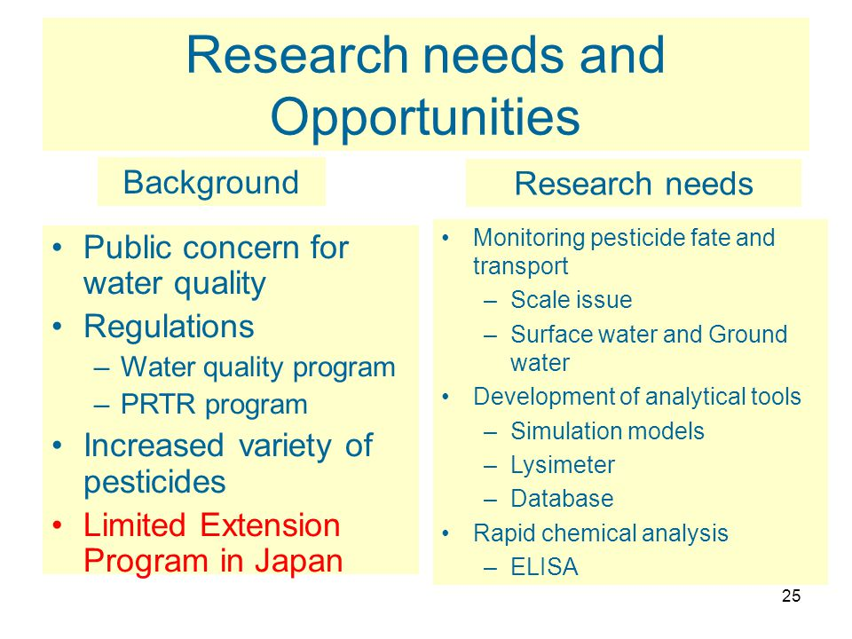 25 Research needs and Opportunities Public concern for water quality Regulations –Water quality program –PRTR program Increased variety of pesticides Limited Extension Program in Japan Monitoring pesticide fate and transport –Scale issue –Surface water and Ground water Development of analytical tools –Simulation models –Lysimeter –Database Rapid chemical analysis –ELISA Background Research needs