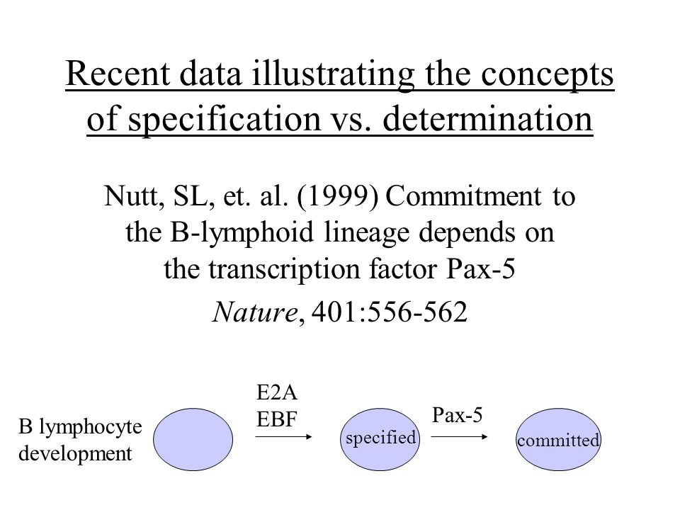 Recent data illustrating the concepts of specification vs.