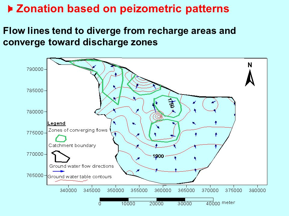  Zonation based on peizometric patterns Flow lines tend to diverge from recharge areas and converge toward discharge zones