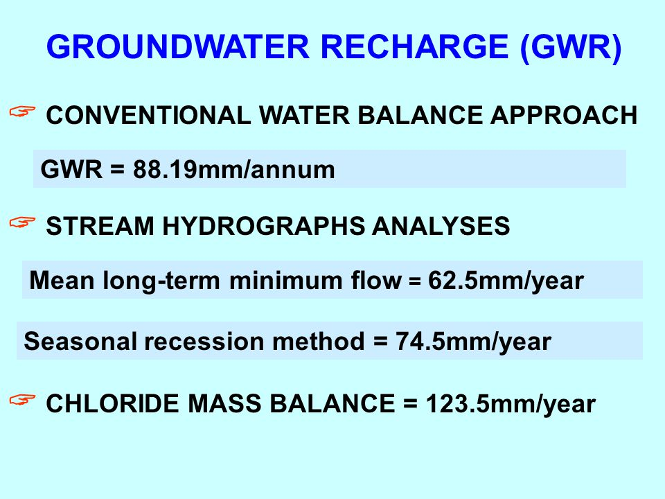 GROUNDWATER RECHARGE (GWR)  CONVENTIONAL WATER BALANCE APPROACH GWR = 88.19mm/annum  STREAM HYDROGRAPHS ANALYSES Mean long-term minimum flow = 62.5m