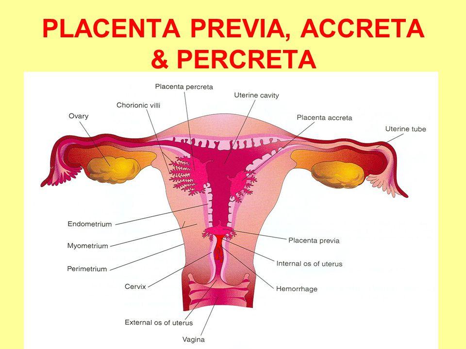 PLACENTA PREVIA, ACCRETA & PERCRETA