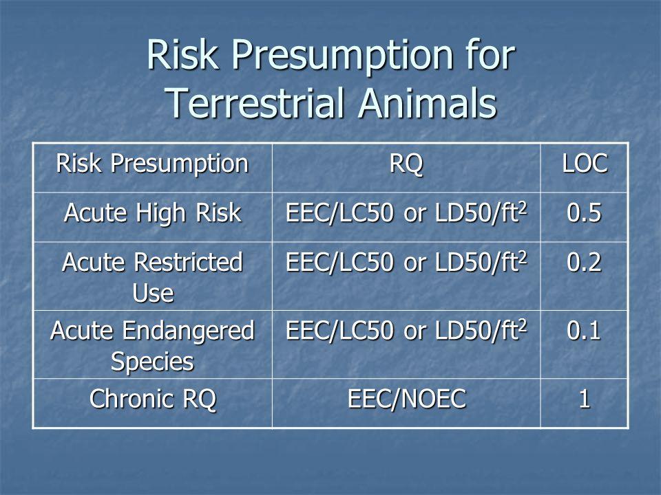 Risk Presumption for Terrestrial Animals Risk Presumption RQLOC Acute High Risk EEC/LC50 or LD50/ft 2 0.5 Acute Restricted Use EEC/LC50 or LD50/ft 2 0.2 Acute Endangered Species EEC/LC50 or LD50/ft 2 0.1 Chronic RQ EEC/NOEC1