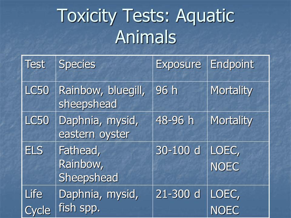 Toxicity Tests: Aquatic Animals TestSpeciesExposureEndpoint LC50 Rainbow, bluegill, sheepshead 96 h Mortality LC50 Daphnia, mysid, eastern oyster 48-96 h Mortality ELS Fathead, Rainbow, Sheepshead 30-100 d LOEC,NOEC LifeCycle Daphnia, mysid, fish spp.