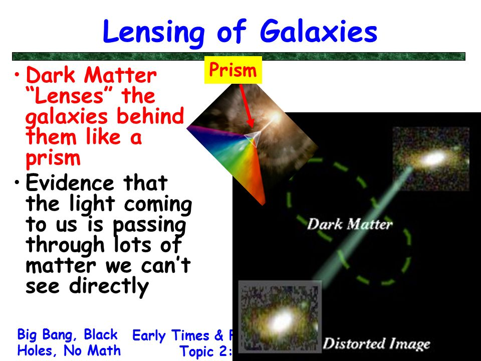 "Big Bang, Black Holes, No Math Early Times & Fate of The Universe Topic 2: Dark Matter 21 Lensing of Galaxies Dark Matter ""Lenses"" the galaxies behind"