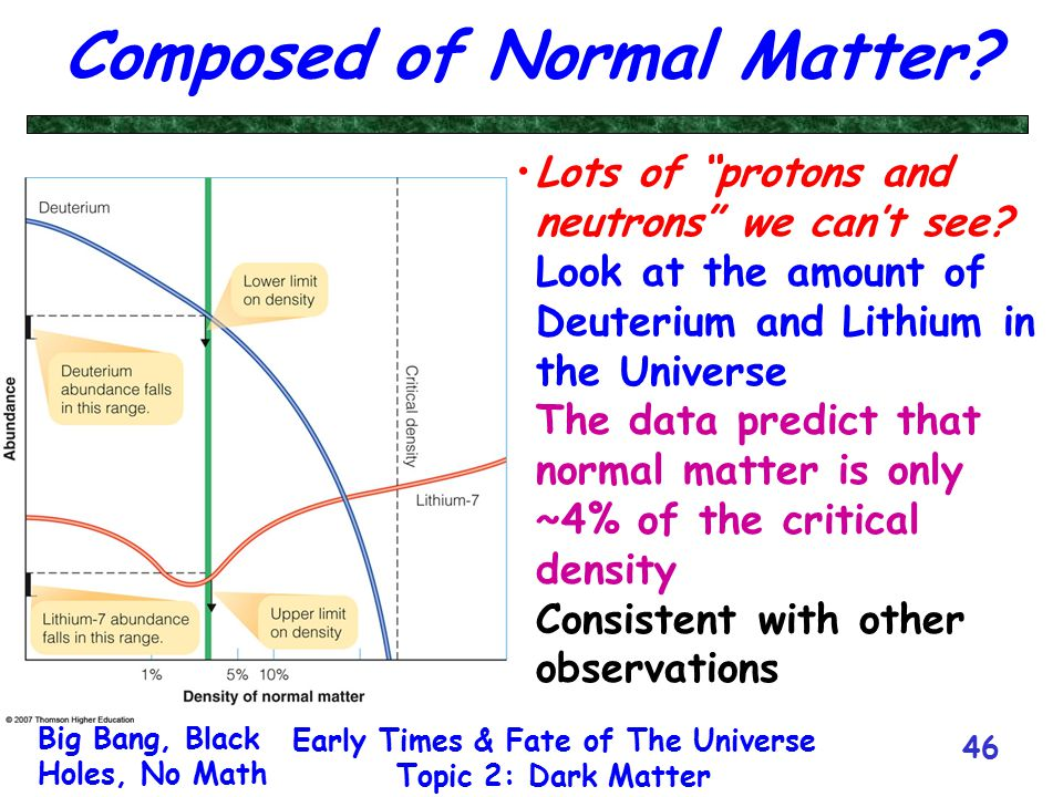 "Big Bang, Black Holes, No Math Early Times & Fate of The Universe Topic 2: Dark Matter 46 Composed of Normal Matter? Lots of ""protons and neutrons"" we"