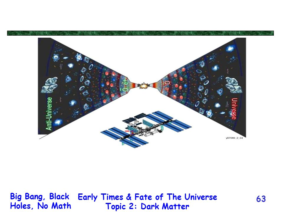Big Bang, Black Holes, No Math Early Times & Fate of The Universe Topic 2: Dark Matter 63