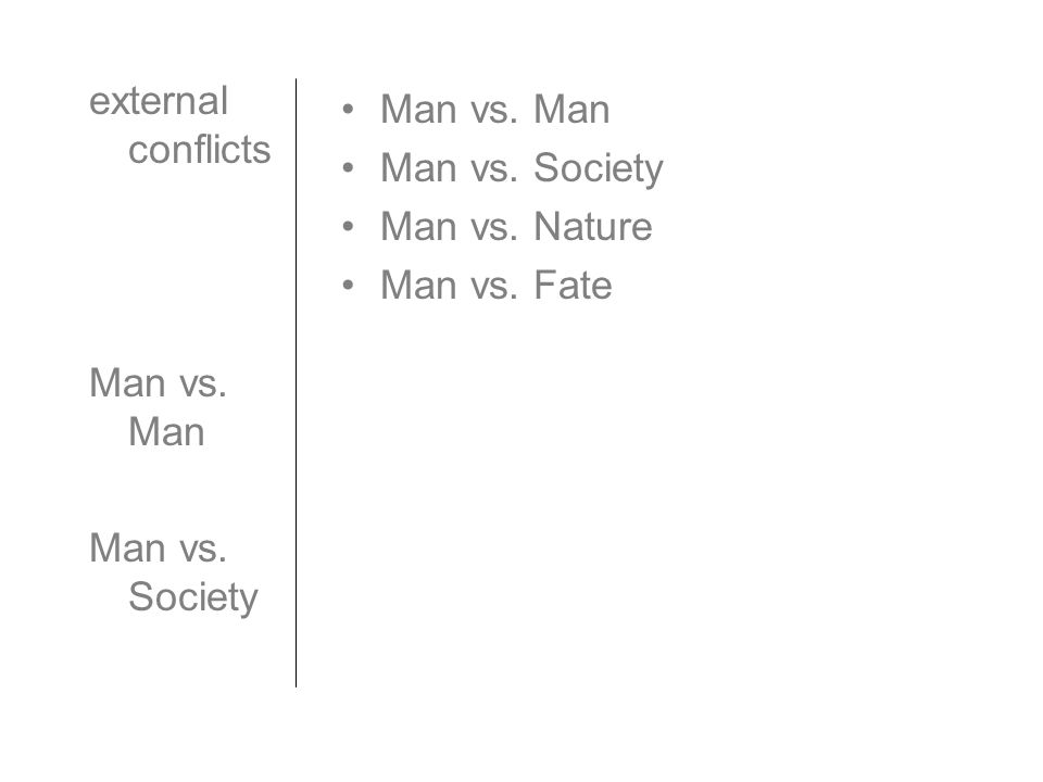 external conflicts Man vs. Man Man vs. Society Man vs.